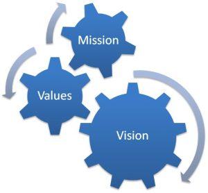 mission-vision-values